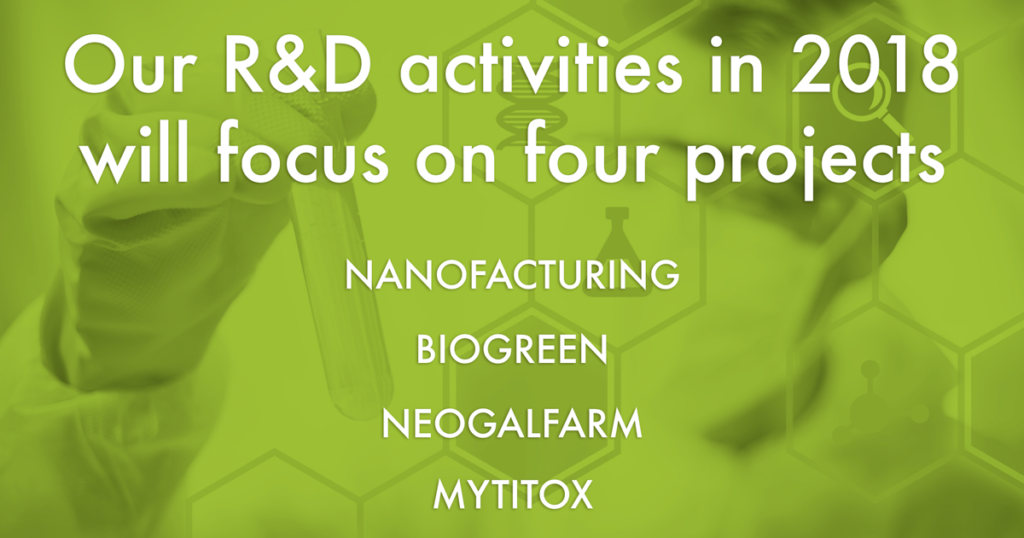 Discover the R&D projects in which Galchimia will focus in 2018