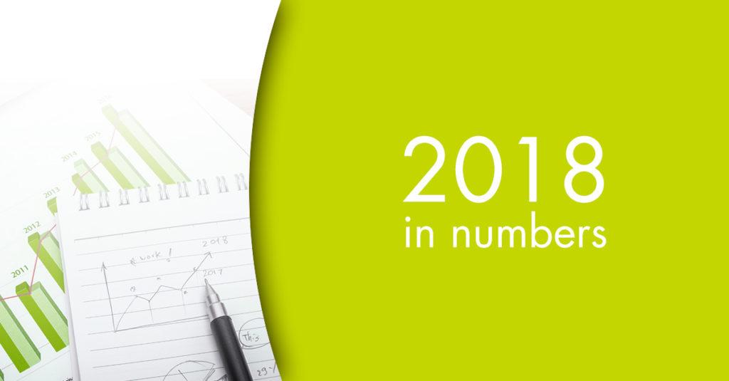 Figures 2018